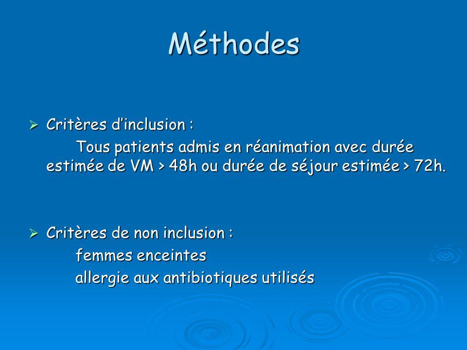 Méthodes Critères d'inclusion :
