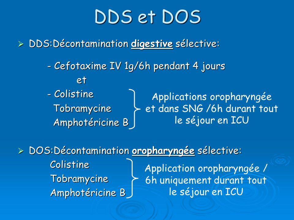 DDS et DOS DDS:Décontamination digestive sélective: