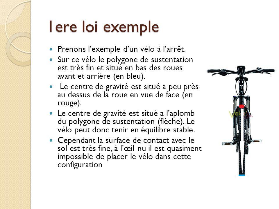 1ere loi exemple Prenons l'exemple d'un vélo à l'arrêt.