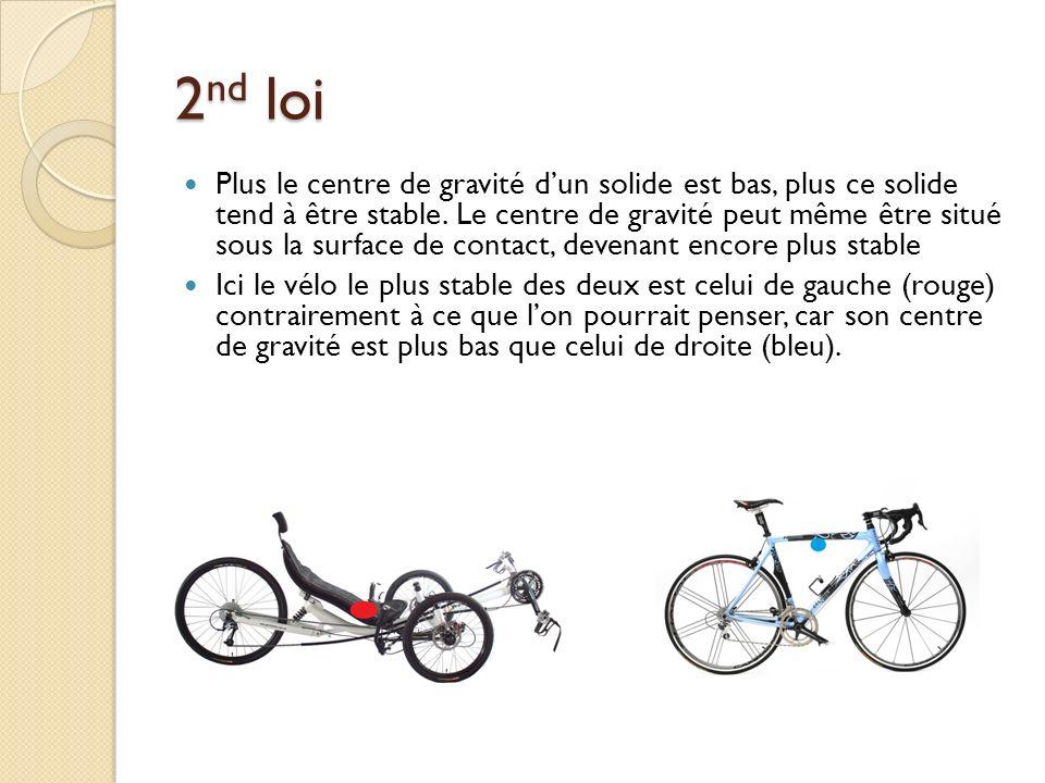 2nd loi