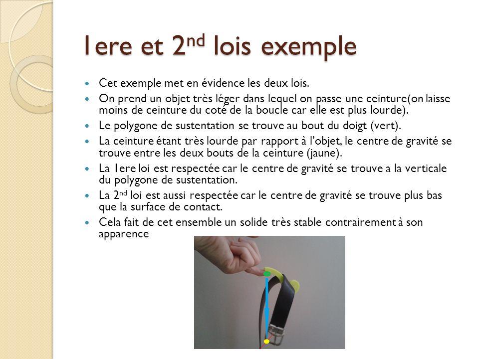 1ere et 2nd lois exemple Cet exemple met en évidence les deux lois.