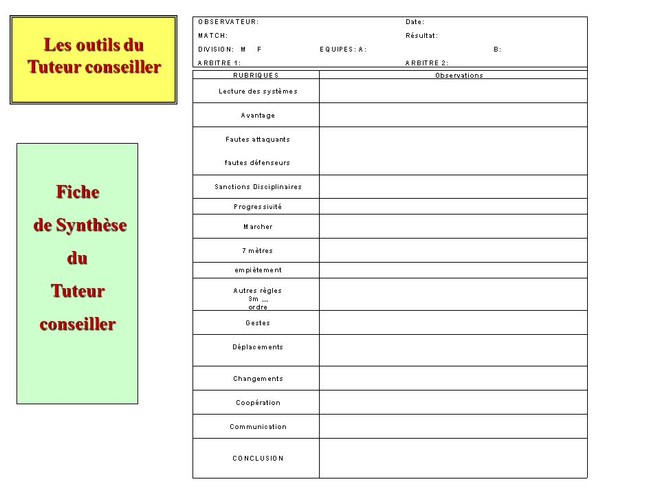 Les outils du Tuteur conseiller Fiche de Synthèse du Tuteur conseiller