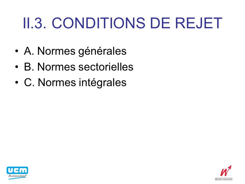II.3. CONDITIONS DE REJET A. Normes générales B. Normes sectorielles