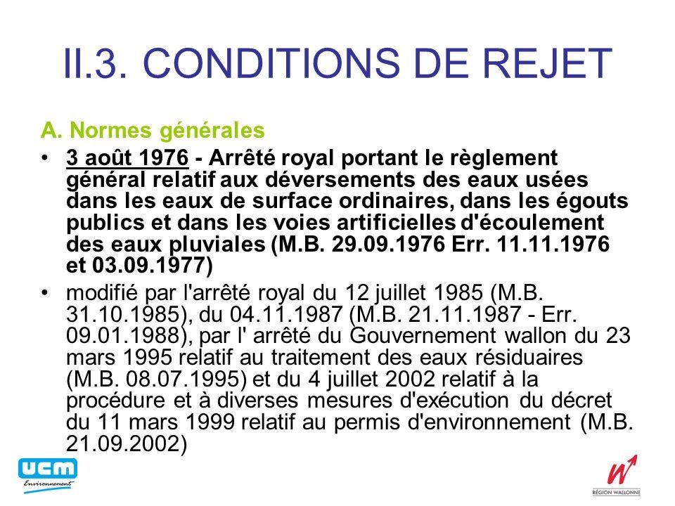 II.3. CONDITIONS DE REJET A. Normes générales