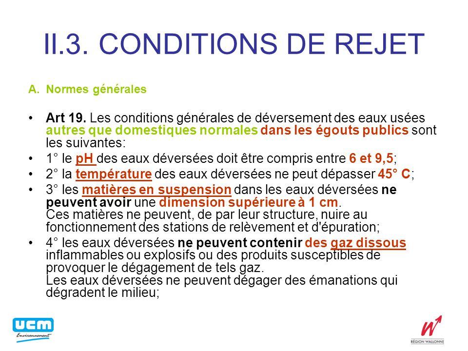 II.3. CONDITIONS DE REJET Normes générales.