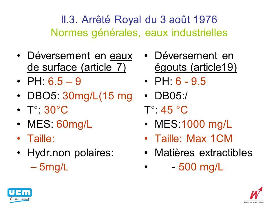 II.3. Arrêté Royal du 3 août 1976 Normes générales, eaux industrielles