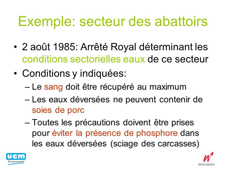 Exemple: secteur des abattoirs