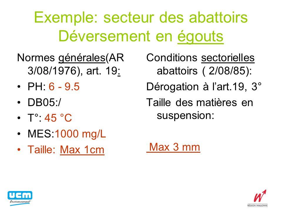 Exemple: secteur des abattoirs Déversement en égouts
