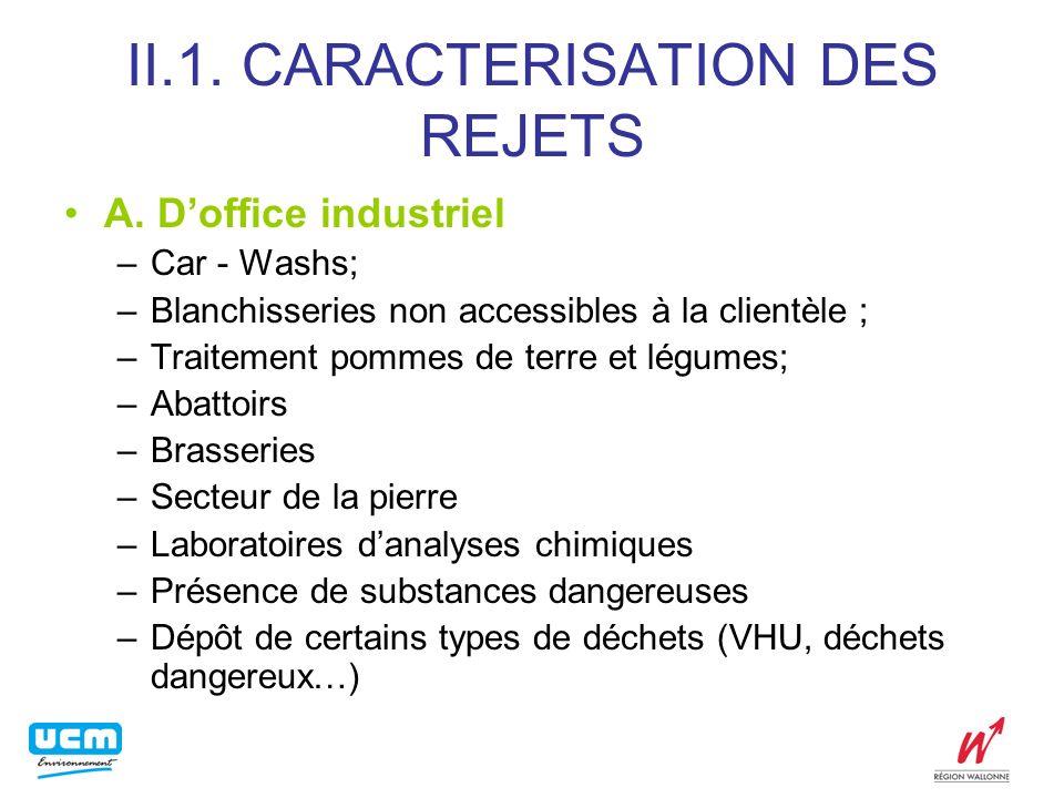 II.1. CARACTERISATION DES REJETS