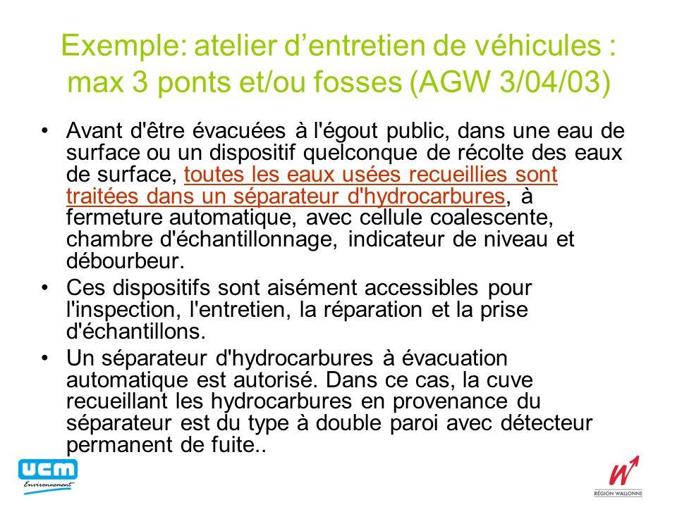 Exemple: atelier d'entretien de véhicules : max 3 ponts et/ou fosses (AGW 3/04/03)