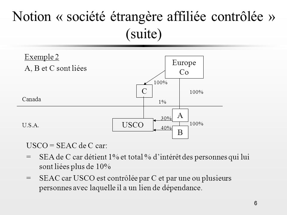 Notion « société étrangère affiliée contrôlée » (suite)