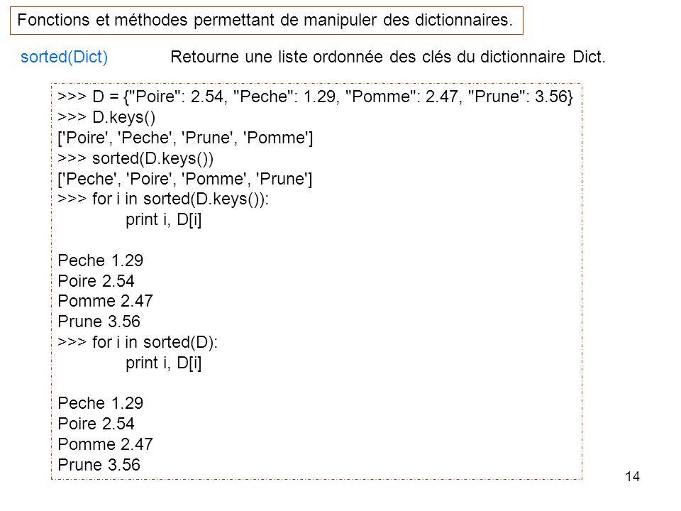 Fonctions et méthodes permettant de manipuler des dictionnaires.