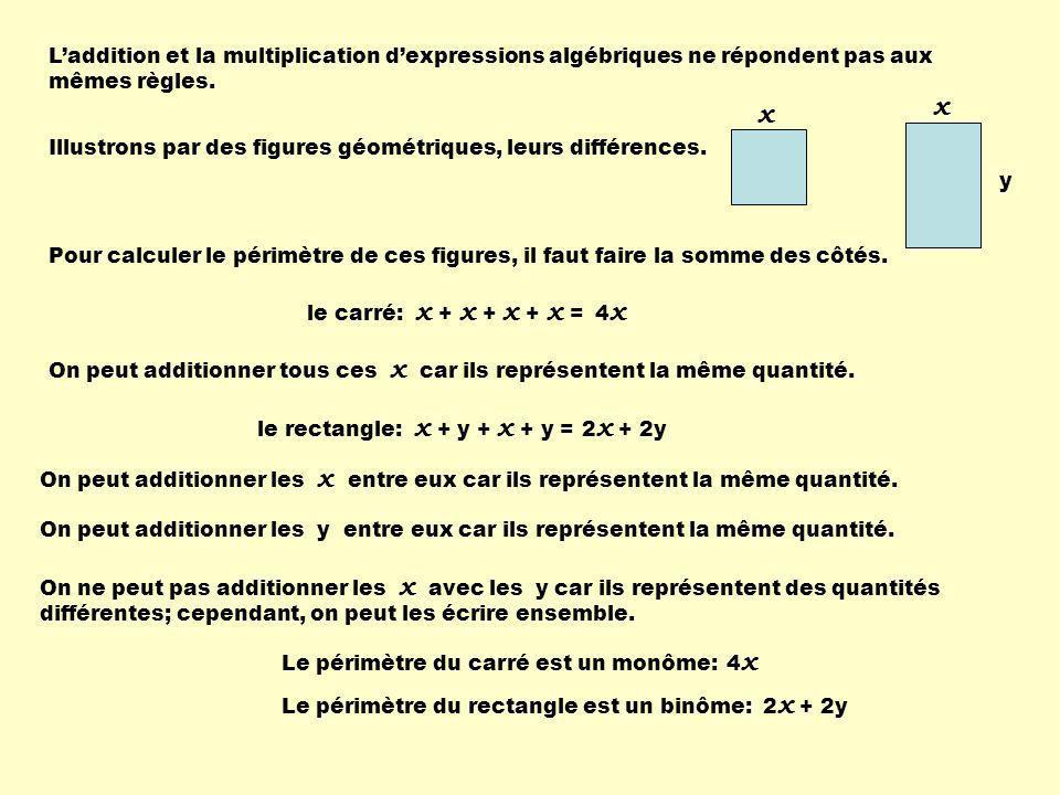 L'addition et la multiplication d'expressions algébriques ne répondent pas aux mêmes règles.