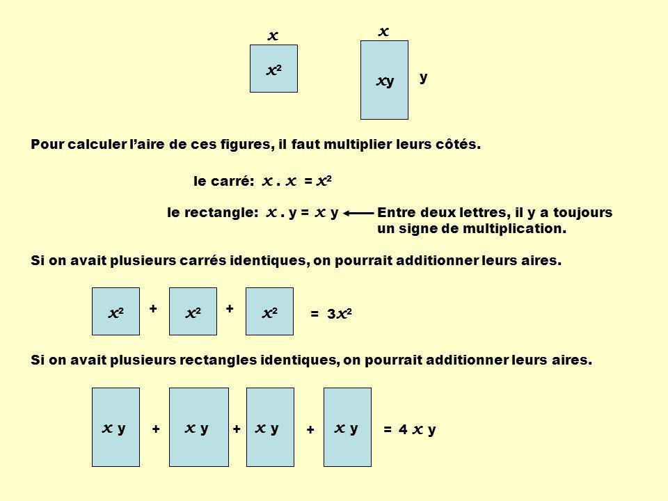x x. x2. xy. y. Pour calculer l'aire de ces figures, il faut multiplier leurs côtés. le carré: x . x =