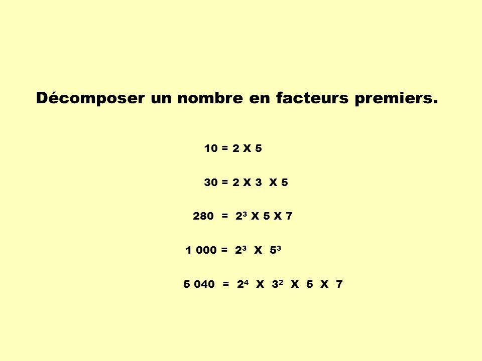 Décomposer un nombre en facteurs premiers.