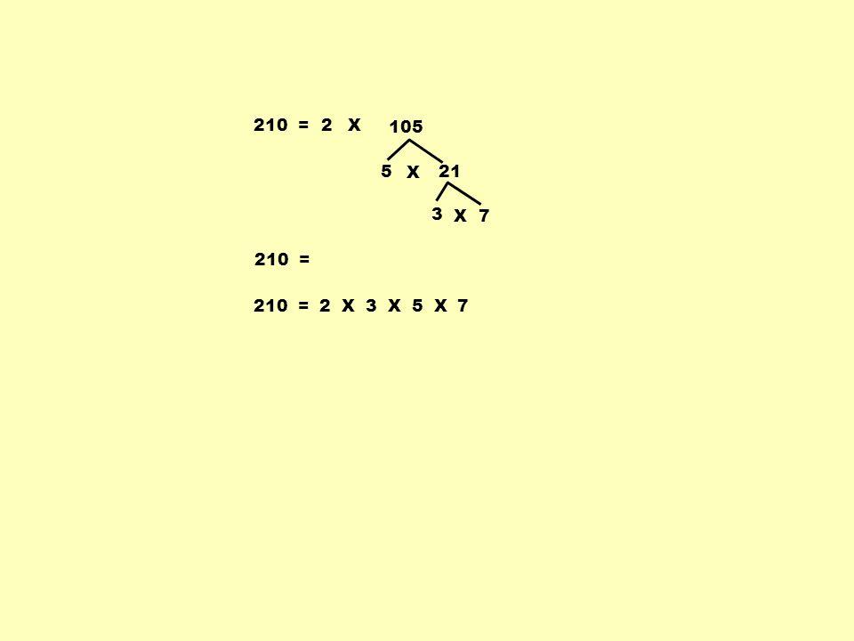 210 = 2 X 105 5 X 21 3 X 7 210 = 210 = 2 X 3 X 5 X 7