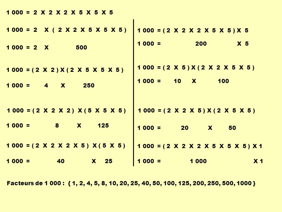 1 000 = 2 X 2 X 2 X 5 X 5 X 5 1 000 = 2 X ( 2 X 2 X 5 X 5 X 5 ) 1 000 = ( 2 X 2 X 2 X 5 X 5 ) X 5.