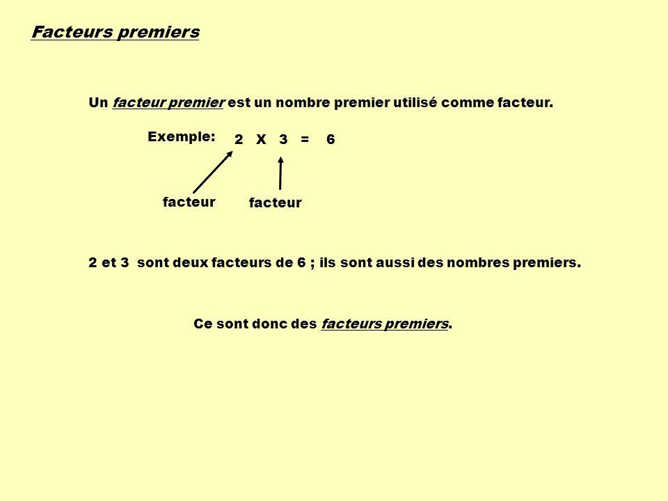 Facteurs premiers Un facteur premier est un nombre premier utilisé comme facteur. Exemple: 2 X 3 = 6.