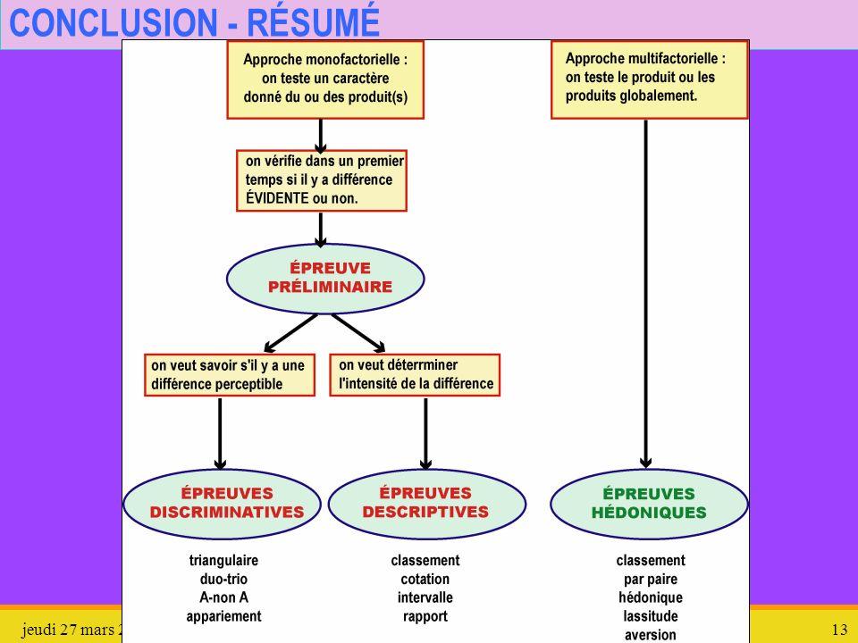 Épreuves en Analyse sensorielle