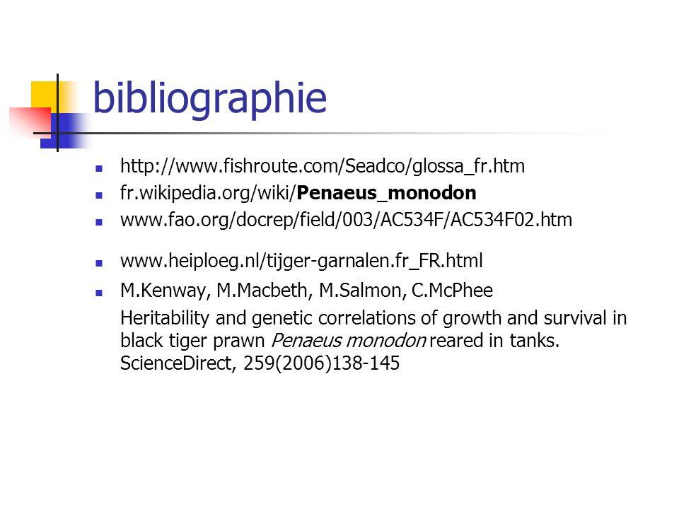 bibliographie http://www.fishroute.com/Seadco/glossa_fr.htm