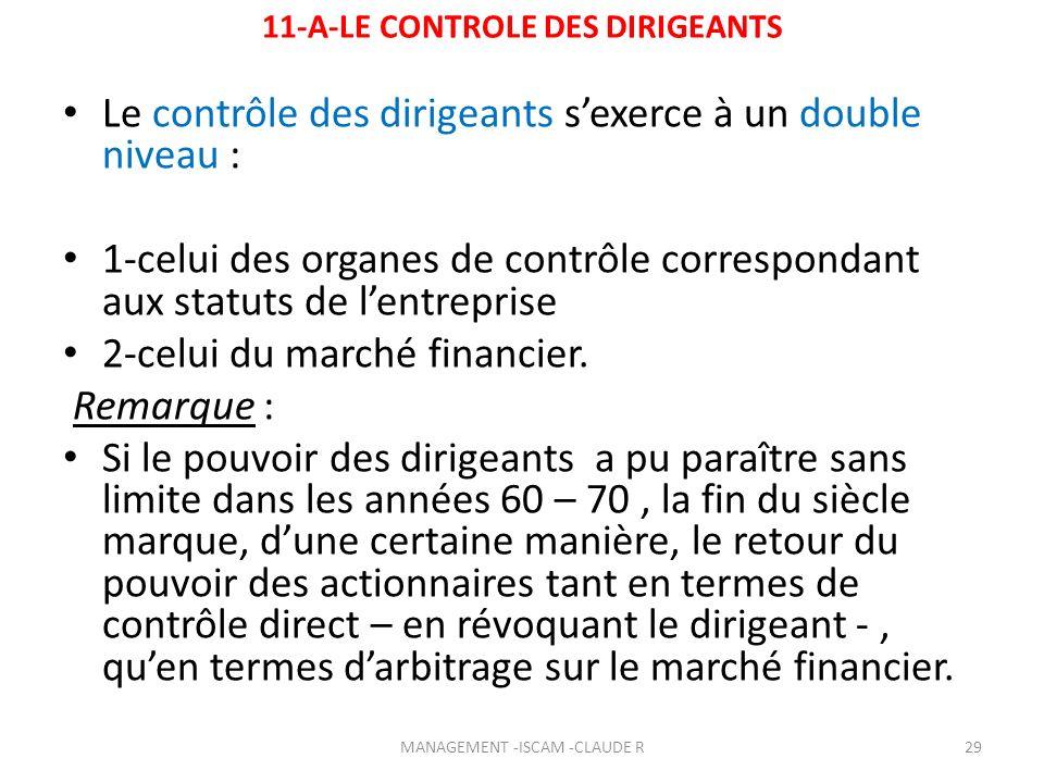 11-A-LE CONTROLE DES DIRIGEANTS