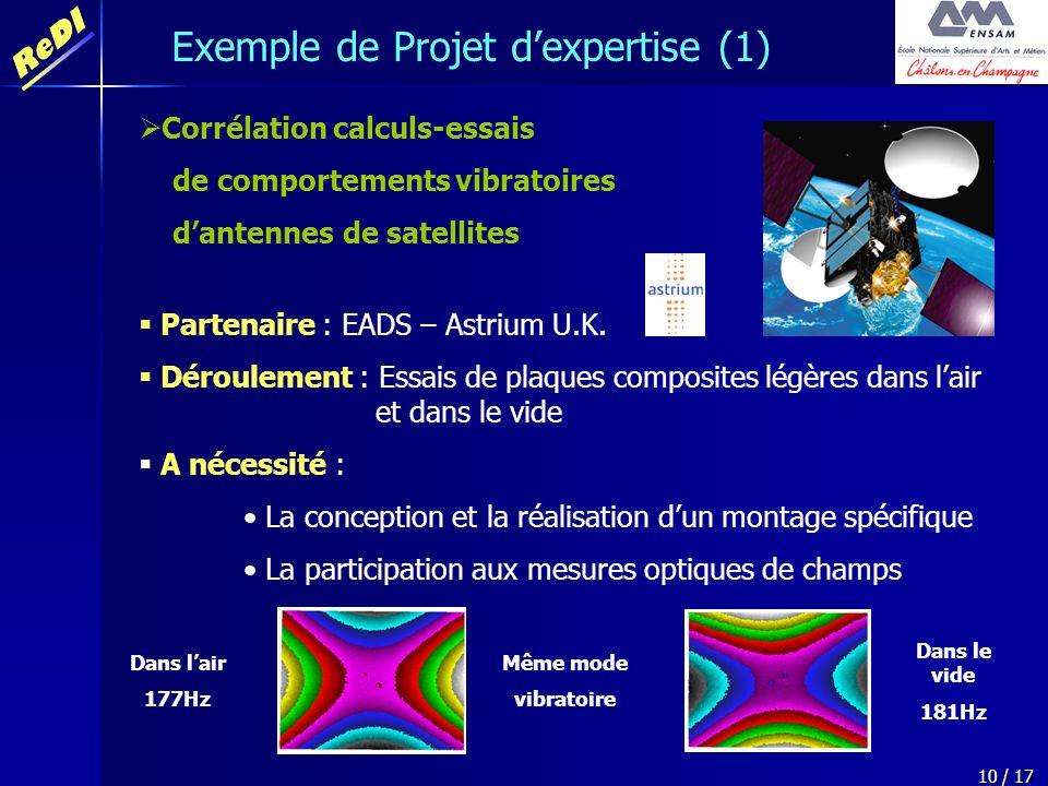 Exemple de Projet d'expertise (1)