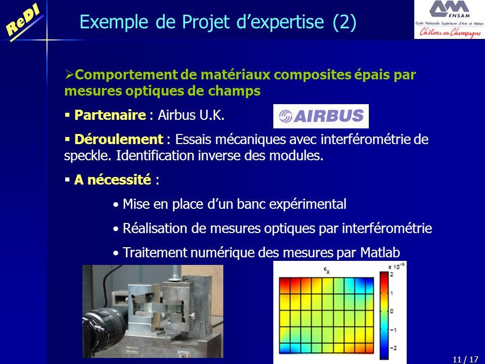 Exemple de Projet d'expertise (2)
