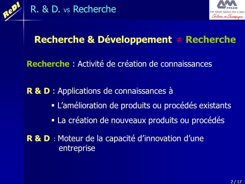 Recherche & Développement ≠ Recherche