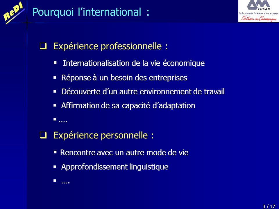 Pourquoi l'international :