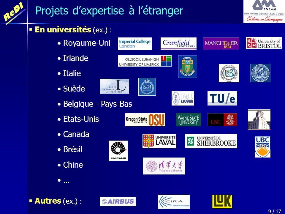 Projets d'expertise à l'étranger
