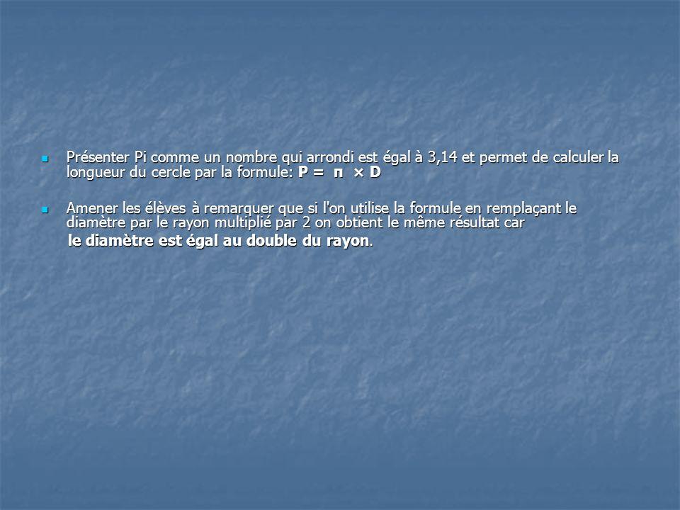 Présenter Pi comme un nombre qui arrondi est égal à 3,14 et permet de calculer la longueur du cercle par la formule: P = π × D