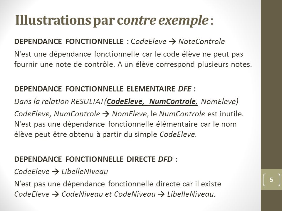 Illustrations par contre exemple :