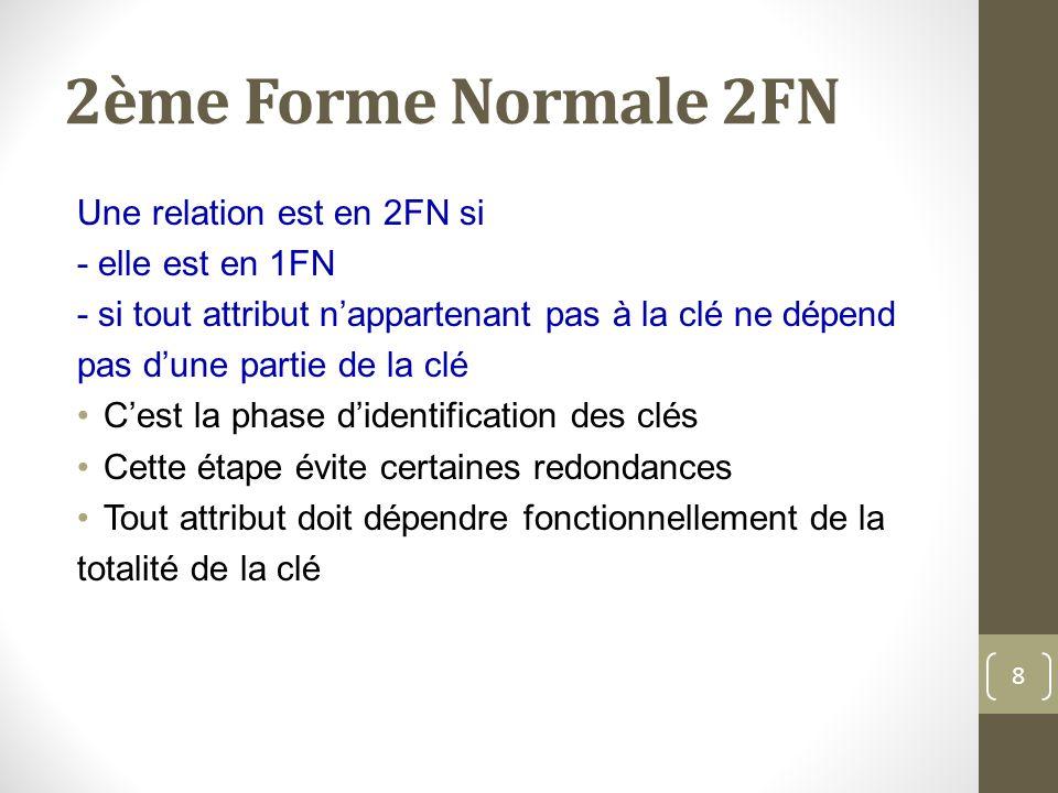 2ème Forme Normale 2FN Une relation est en 2FN si - elle est en 1FN