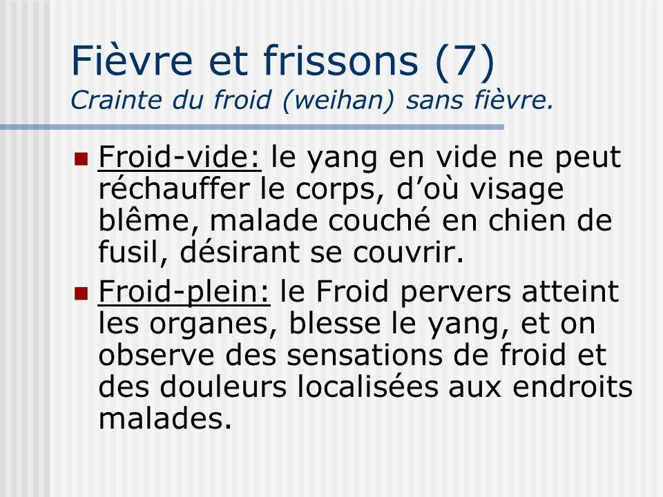 Fièvre et frissons (7) Crainte du froid (weihan) sans fièvre.