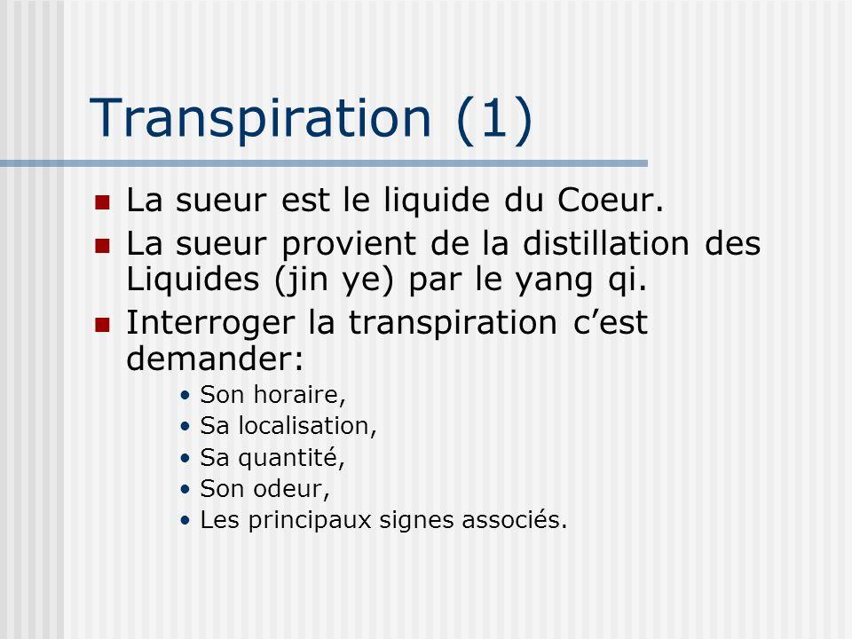 Transpiration (1) La sueur est le liquide du Coeur.