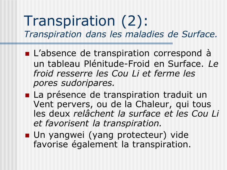 Transpiration (2): Transpiration dans les maladies de Surface.