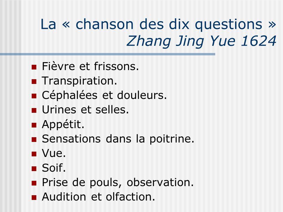 La « chanson des dix questions » Zhang Jing Yue 1624