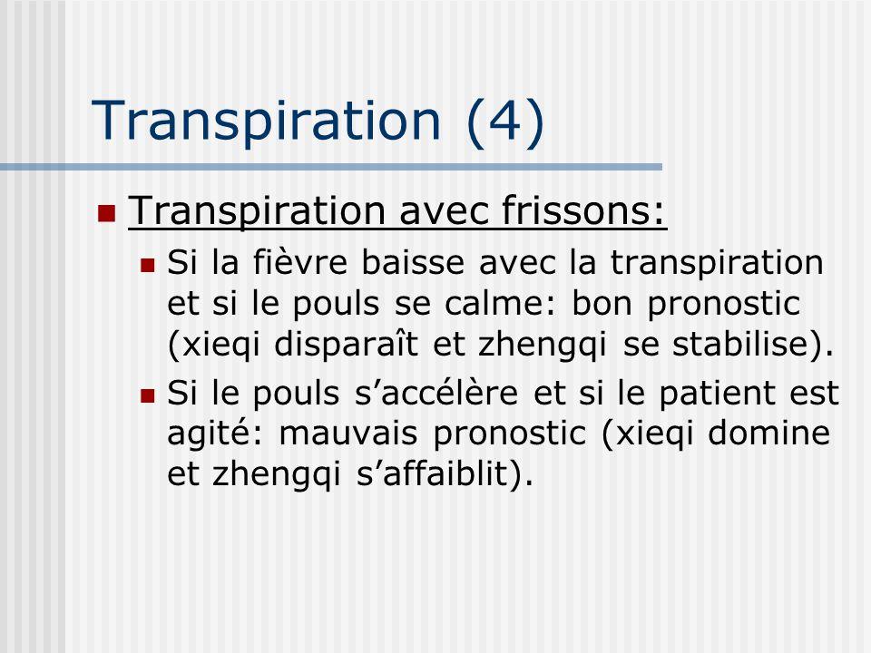 Transpiration (4) Transpiration avec frissons: