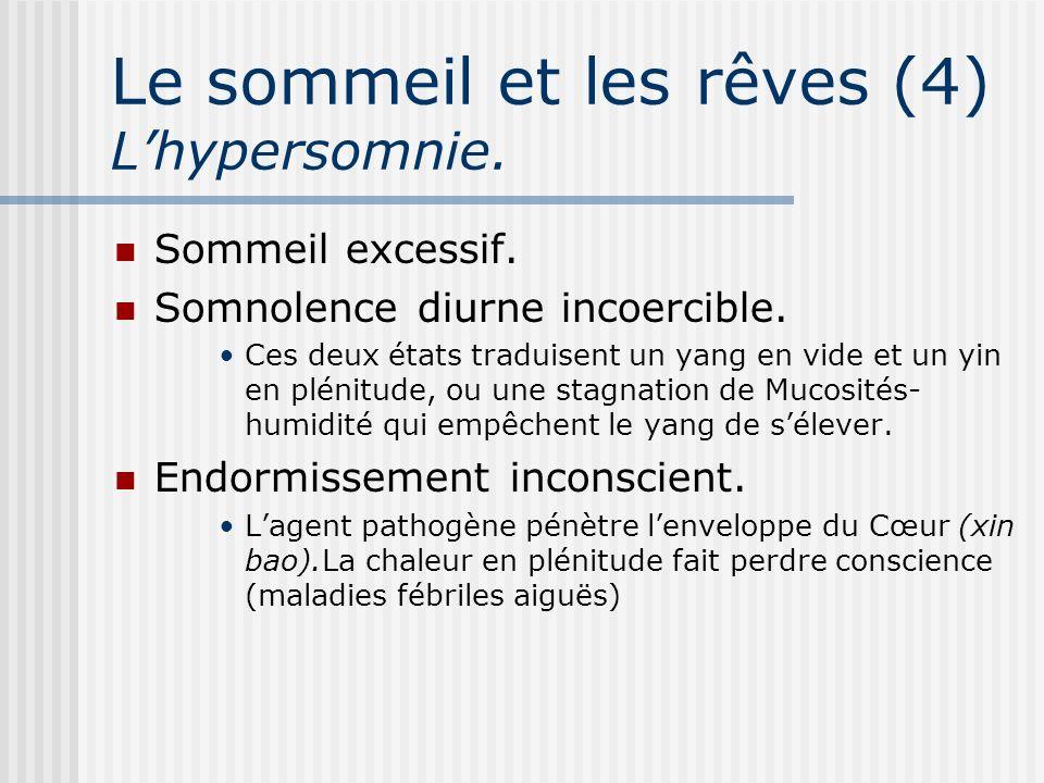 Le sommeil et les rêves (4) L'hypersomnie.