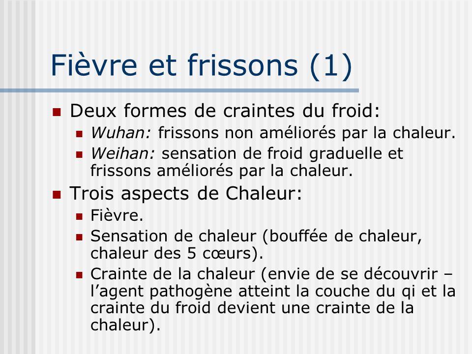 Fièvre et frissons (1) Deux formes de craintes du froid:
