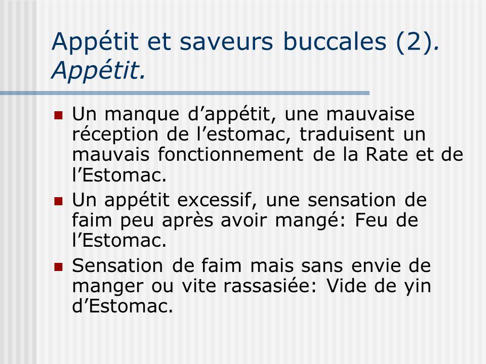 Appétit et saveurs buccales (2). Appétit.