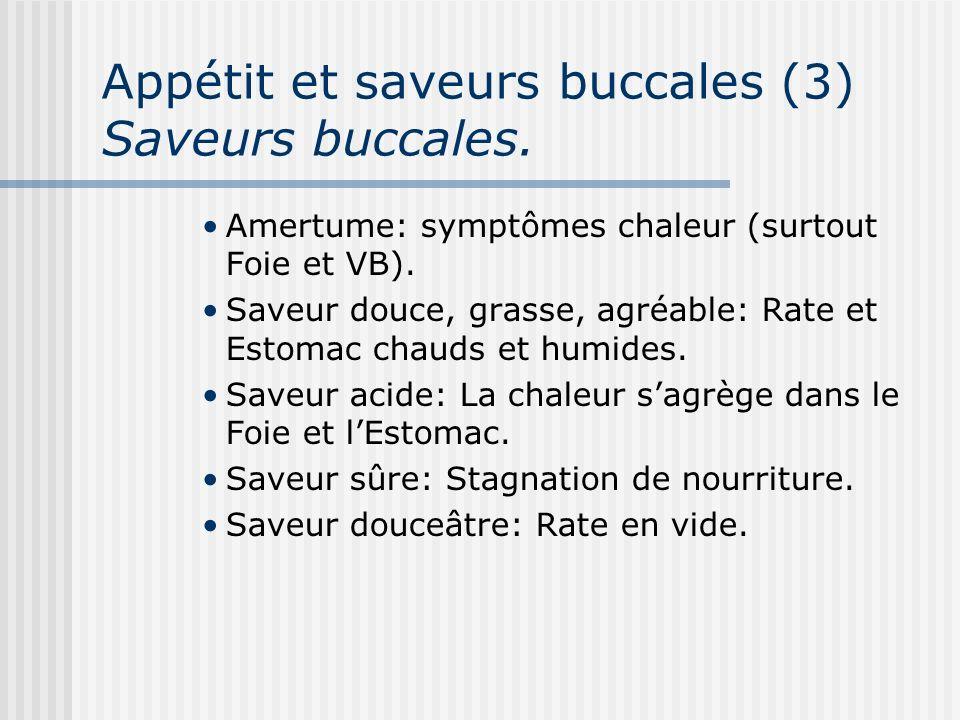 Appétit et saveurs buccales (3) Saveurs buccales.