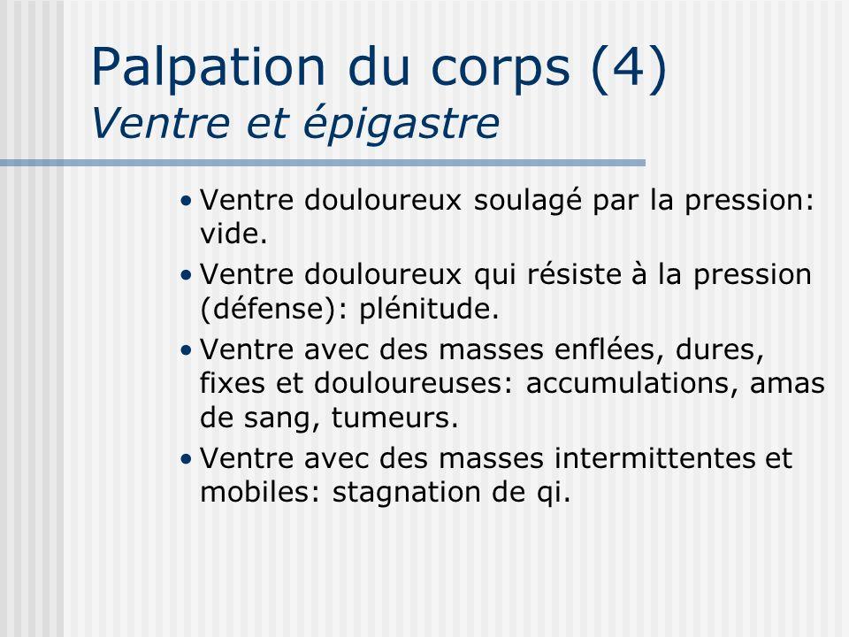 Palpation du corps (4) Ventre et épigastre