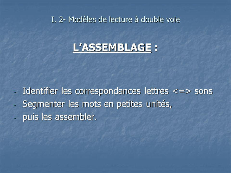 I. 2- Modèles de lecture à double voie