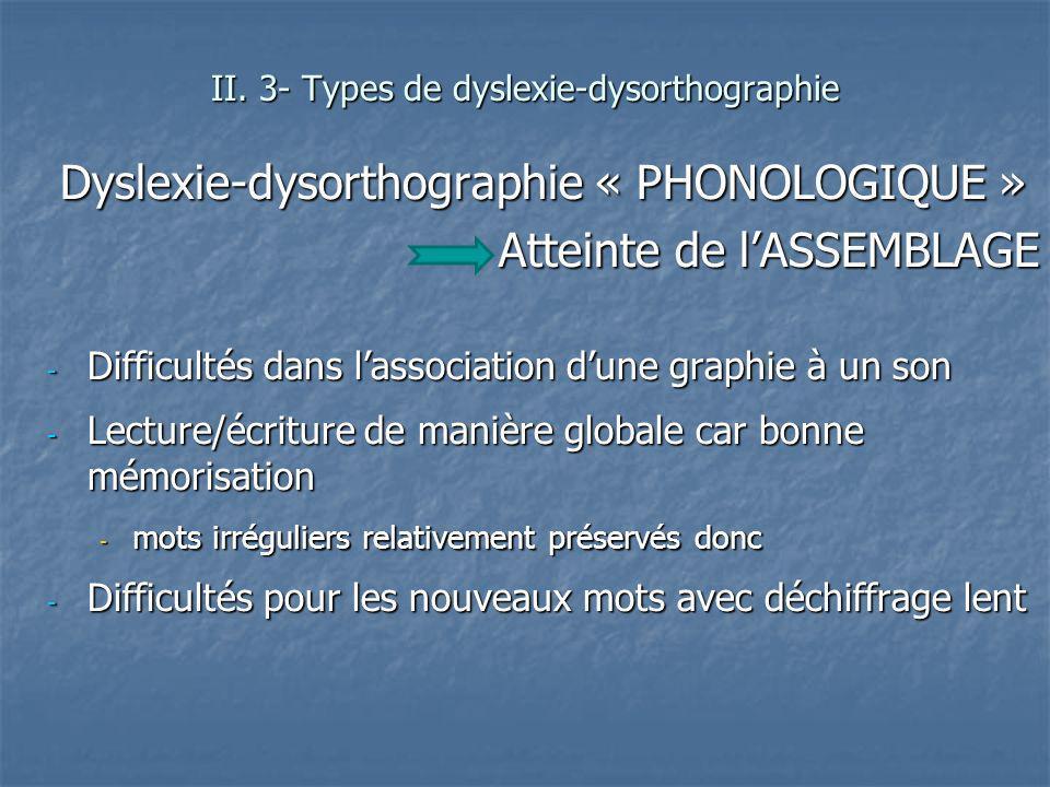 Dyslexie-dysorthographie « PHONOLOGIQUE » Atteinte de l'ASSEMBLAGE