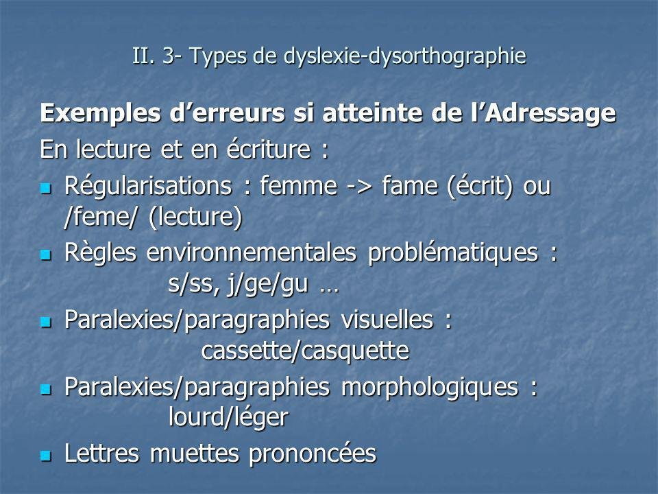II. 3- Types de dyslexie-dysorthographie