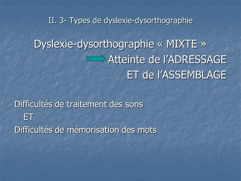 Dyslexie-dysorthographie « MIXTE » Atteinte de l'ADRESSAGE
