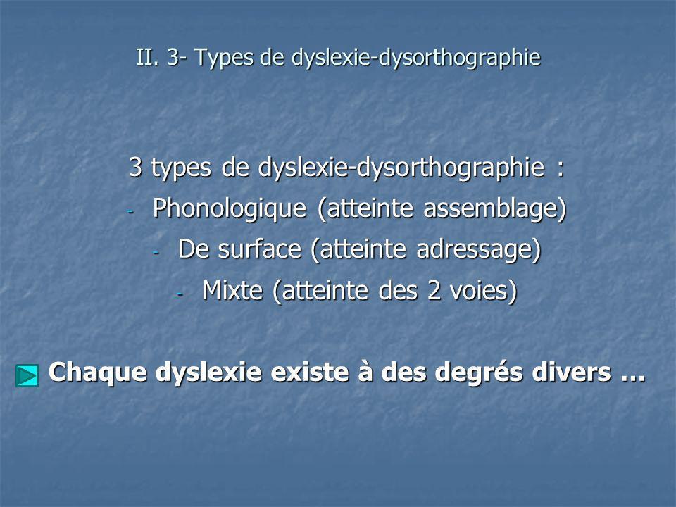 Chaque dyslexie existe à des degrés divers …