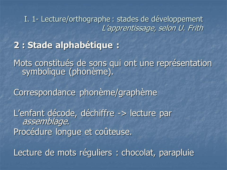 Correspondance phonème/graphème