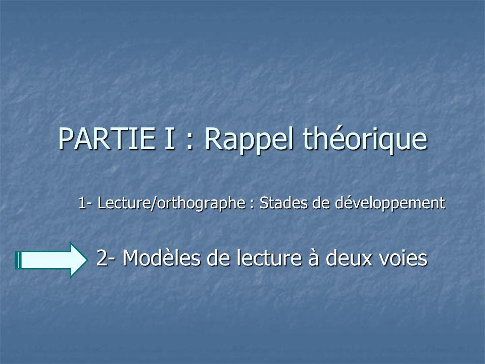 PARTIE I : Rappel théorique